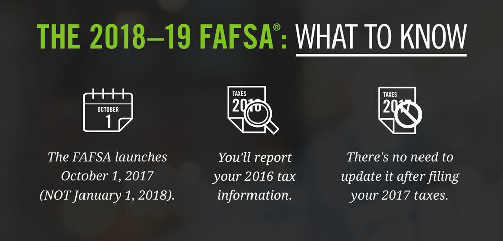 FAFASA What To Know